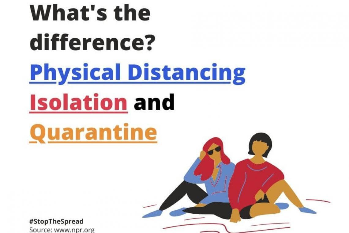 What is the difference between Physical Distance, Isolation, and Quarantine?